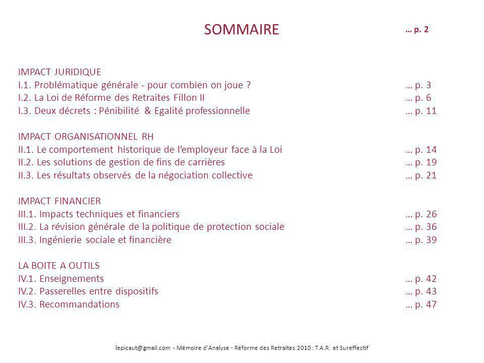 lepicaut@gmail.com - Mémoire dAnalyse - Réforme des Retraites 2010 : T.A.R. et Sureffectif SOMMAIRE IMPACT JURIDIQUE I.1. Problématique générale - pou