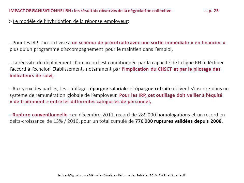 lepicaut@gmail.com - Mémoire dAnalyse - Réforme des Retraites 2010 : T.A.R. et Sureffectif IMPACT ORGANISATIONNEL RH : les résultats observés de la né