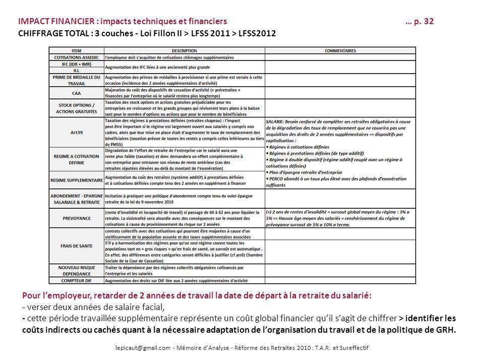 lepicaut@gmail.com - Mémoire dAnalyse - Réforme des Retraites 2010 : T.A.R. et Sureffectif IMPACT FINANCIER : impacts techniques et financiers… p. 32