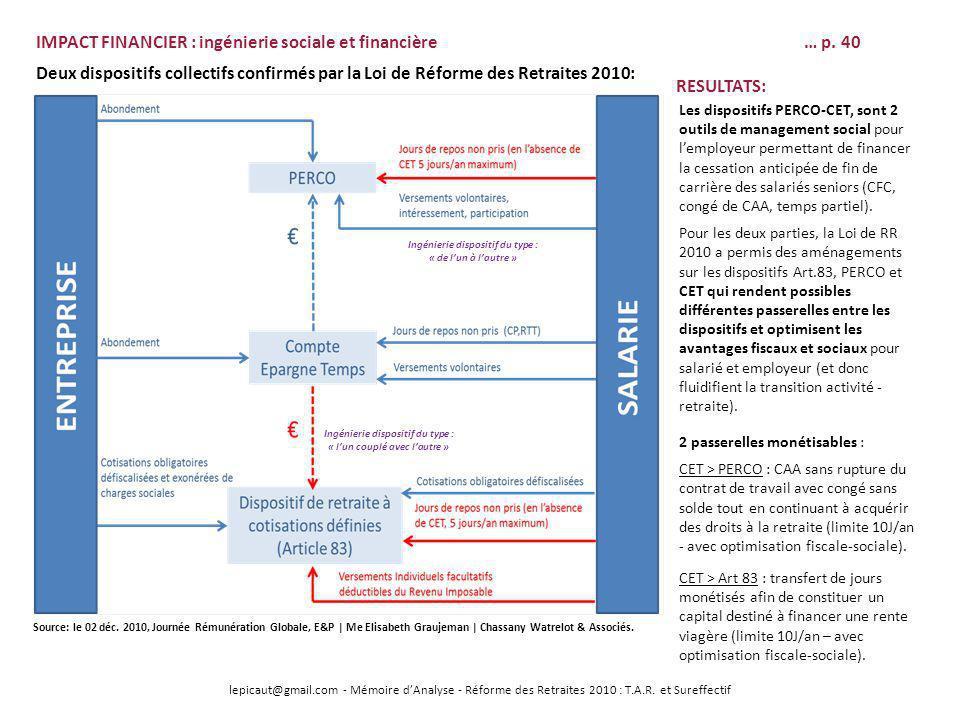 lepicaut@gmail.com - Mémoire dAnalyse - Réforme des Retraites 2010 : T.A.R. et Sureffectif IMPACT FINANCIER : ingénierie sociale et financière… p. 40