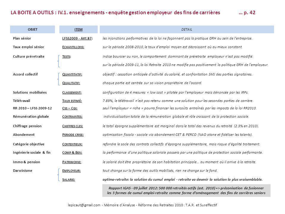 lepicaut@gmail.com - Mémoire dAnalyse - Réforme des Retraites 2010 : T.A.R. et Sureffectif LA BOITE A OUTILS : IV.1. enseignements - enquête gestion e