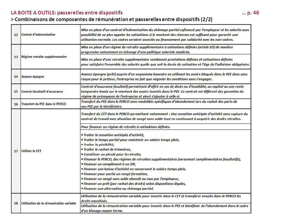 lepicaut@gmail.com - Mémoire dAnalyse - Réforme des Retraites 2010 : T.A.R. et Sureffectif LA BOITE A OUTILS: passerelles entre dispositifs… p. 46 > C