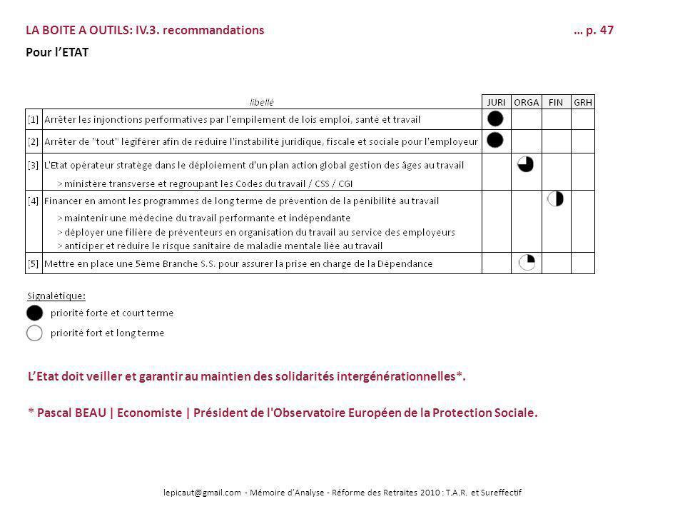 lepicaut@gmail.com - Mémoire dAnalyse - Réforme des Retraites 2010 : T.A.R. et Sureffectif LA BOITE A OUTILS: IV.3. recommandations… p. 47 Pour lETAT