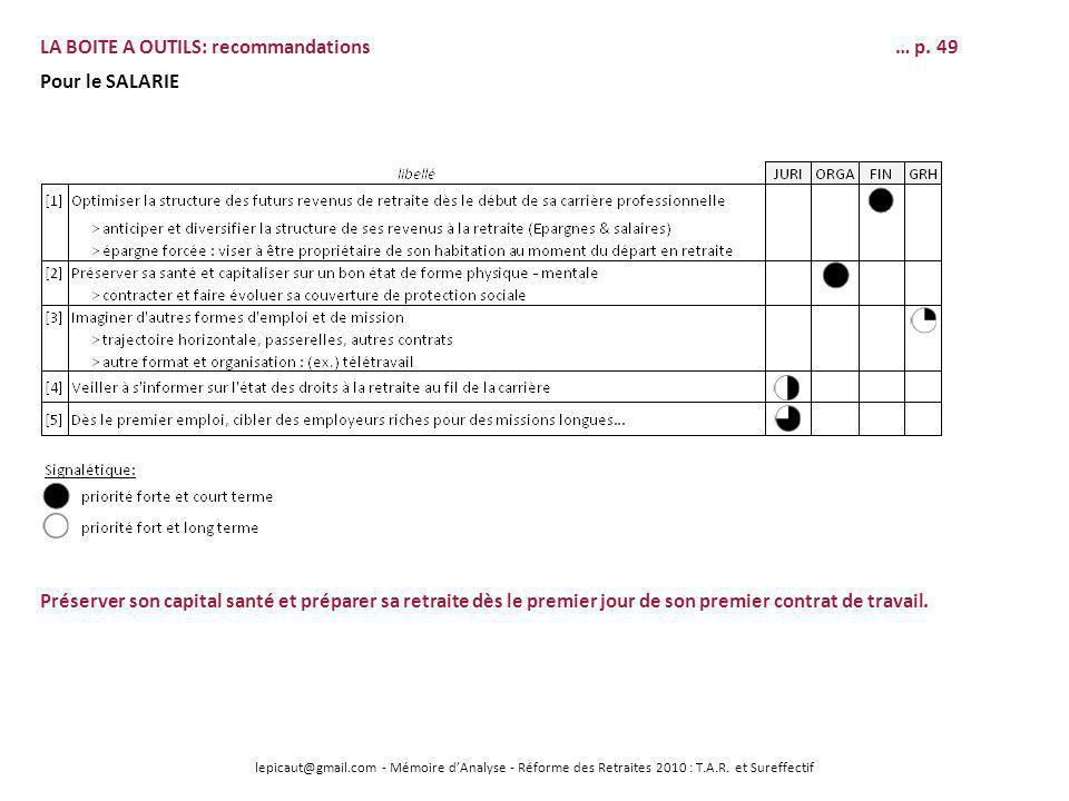 lepicaut@gmail.com - Mémoire dAnalyse - Réforme des Retraites 2010 : T.A.R. et Sureffectif Préserver son capital santé et préparer sa retraite dès le