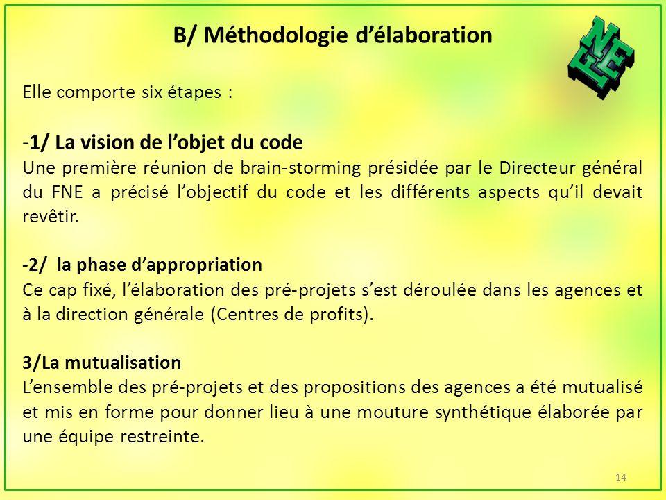 14 B/ Méthodologie délaboration Elle comporte six étapes : -1/ La vision de lobjet du code Une première réunion de brain-storming présidée par le Directeur général du FNE a précisé lobjectif du code et les différents aspects quil devait revêtir.