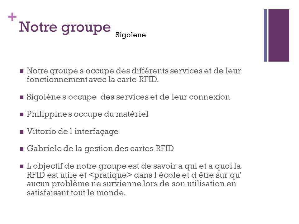 + Notre groupe Notre groupe s occupe des différents services et de leur fonctionnement avec la carte RFID.