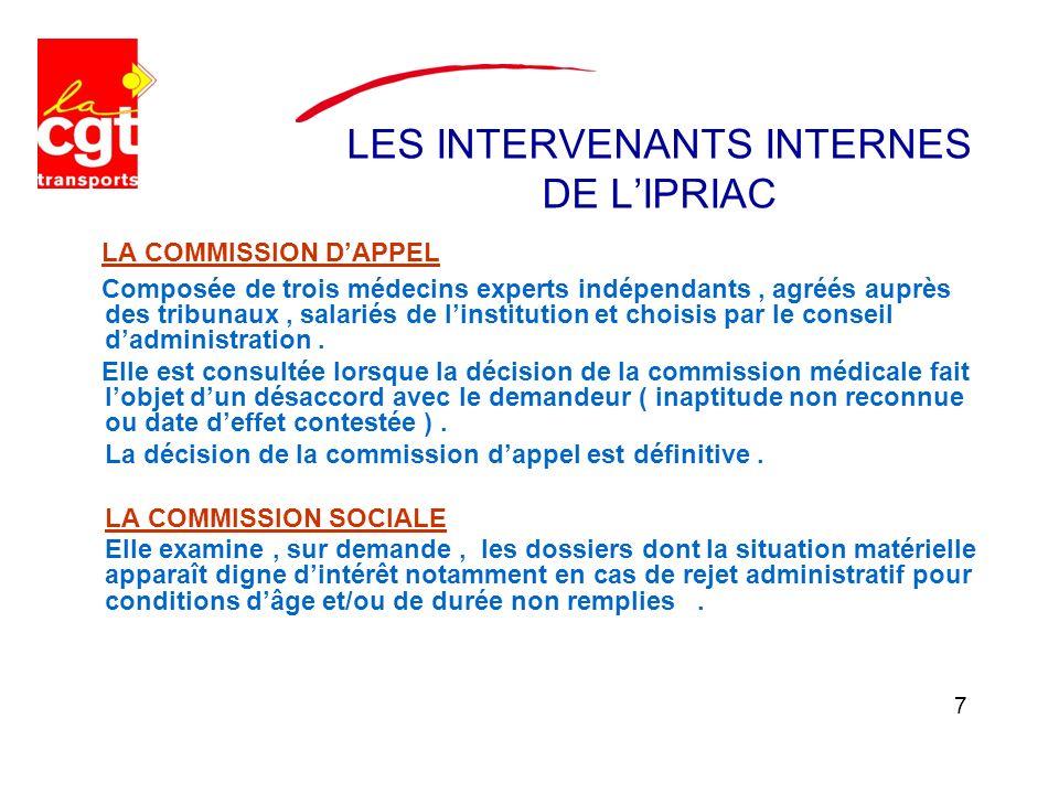 LES INTERVENANTS INTERNES DE LIPRIAC LA COMMISSION DAPPEL Composée de trois médecins experts indépendants, agréés auprès des tribunaux, salariés de li
