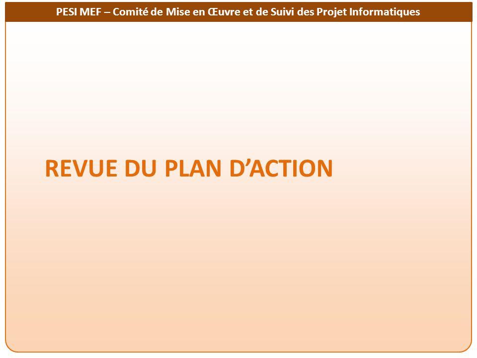 PESI MEF – Comité de Mise en Œuvre et de Suivi des Projet Informatiques Vue synthétique du plan dactions Résultat 1: Le portail web du MEF est réalisé en typo3 : – Activité 1.1 : Suivi du DAO à lUGR jusquau recrutement du cabinet de réalisation – Activité 1.2 : Réalisation du portail web du MEF – Activité 1.3 : Transfert de compétences – Activité 1.4 : Développement des capacités des équipes web du MEF