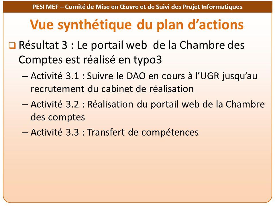 PESI MEF – Comité de Mise en Œuvre et de Suivi des Projet Informatiques Vue synthétique du plan dactions Résultat 3 : Le portail web de la Chambre des