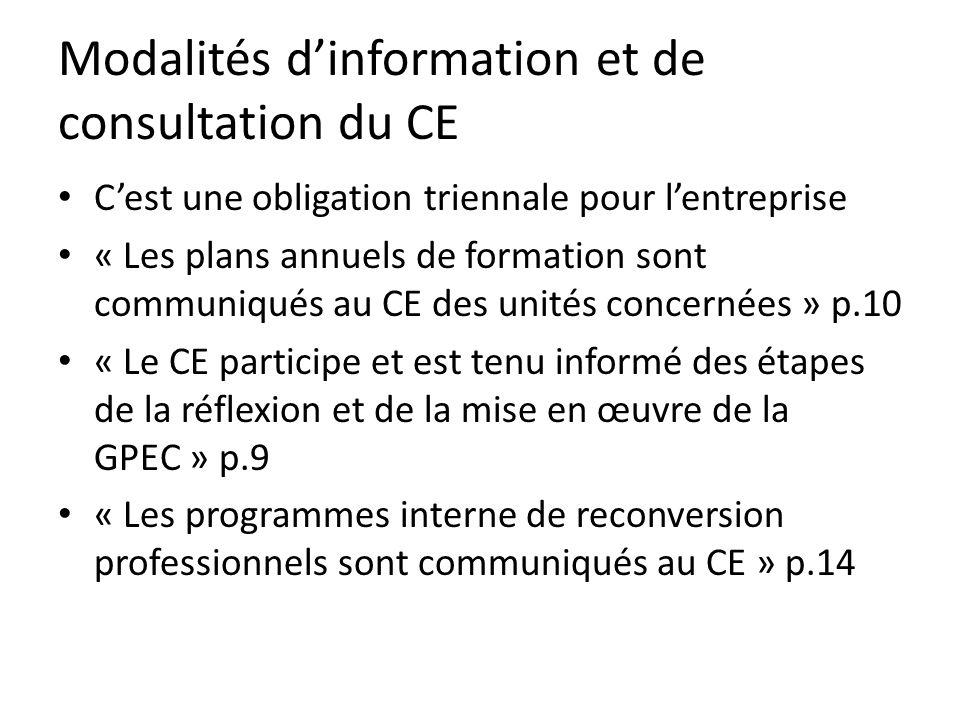 Modalités dinformation et de consultation du CE Cest une obligation triennale pour lentreprise « Les plans annuels de formation sont communiqués au CE