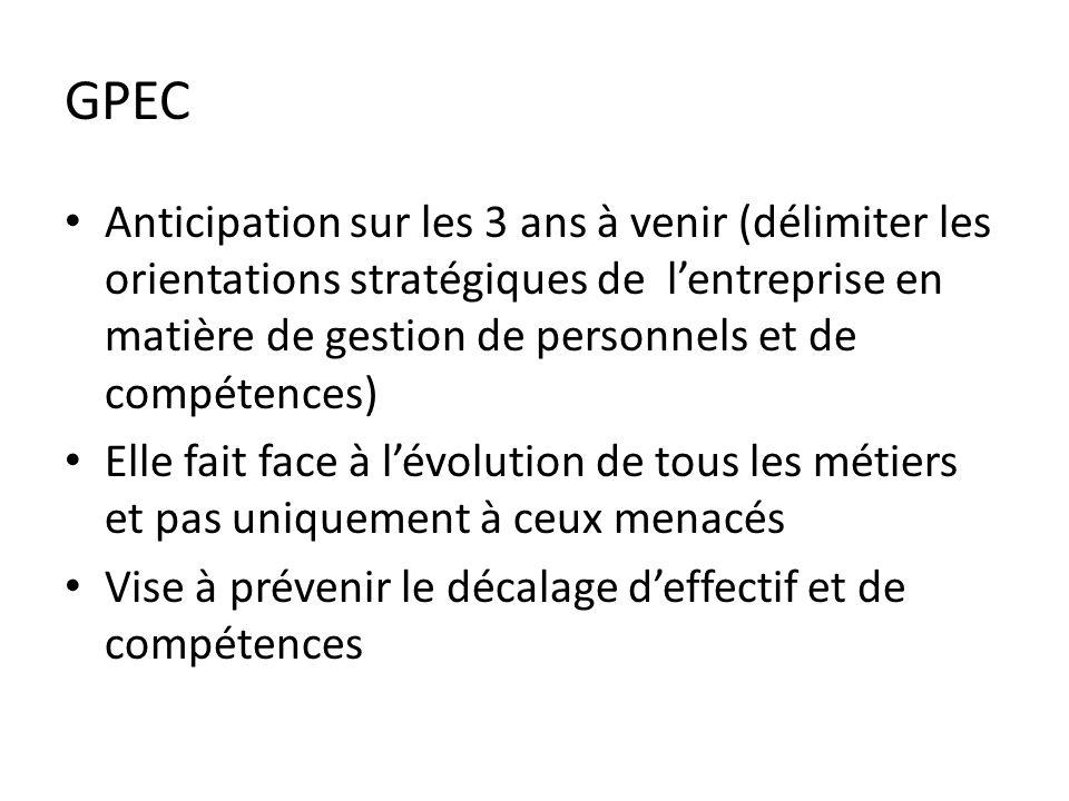 GPEC Anticipation sur les 3 ans à venir (délimiter les orientations stratégiques de lentreprise en matière de gestion de personnels et de compétences)