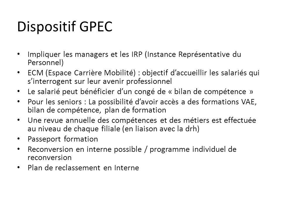 Impliquer les managers et les IRP (Instance Représentative du Personnel) ECM (Espace Carrière Mobilité) : objectif daccueillir les salariés qui sinter