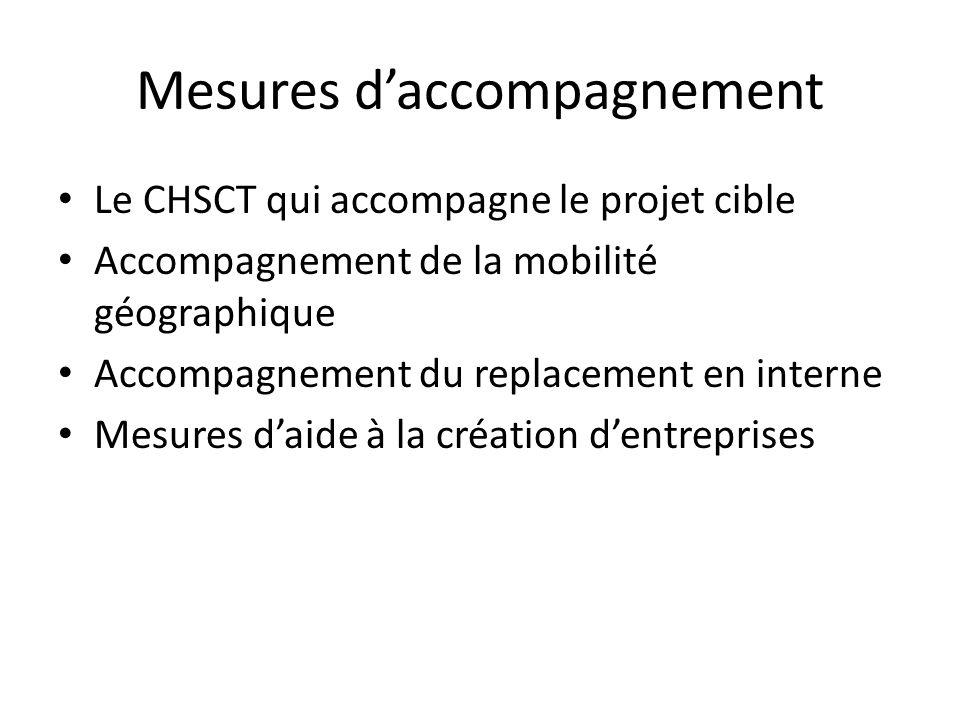 Mesures daccompagnement Le CHSCT qui accompagne le projet cible Accompagnement de la mobilité géographique Accompagnement du replacement en interne Me