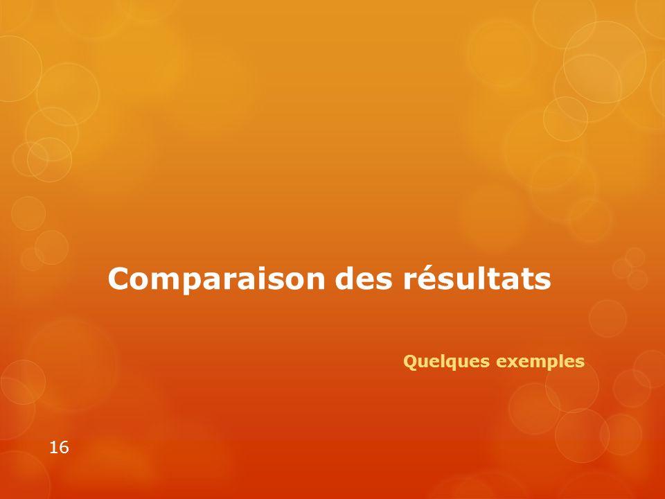 Comparaison des résultats Quelques exemples 16