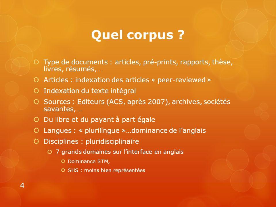 Quel corpus ? Type de documents : articles, pré-prints, rapports, thèse, livres, résumés,… Articles : indexation des articles « peer-reviewed » Indexa