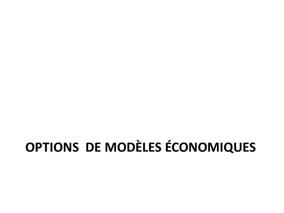 OPTIONS DE MODÈLES ÉCONOMIQUES