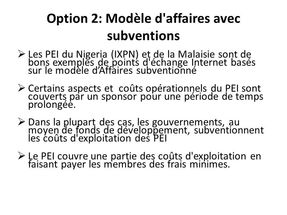 Option 2: Modèle d affaires avec subventions Les PEI du Nigeria (IXPN) et de la Malaisie sont de bons exemples de points d échange Internet basés sur le modèle dAffaires subventionné Certains aspects et coûts opérationnels du PEI sont couverts par un sponsor pour une période de temps prolongée.