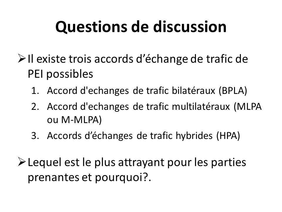 Questions de discussion Il existe trois accords déchange de trafic de PEI possibles 1.Accord d echanges de trafic bilatéraux (BPLA) 2.Accord d echanges de trafic multilatéraux (MLPA ou M-MLPA) 3.Accords déchanges de trafic hybrides (HPA) Lequel est le plus attrayant pour les parties prenantes et pourquoi .