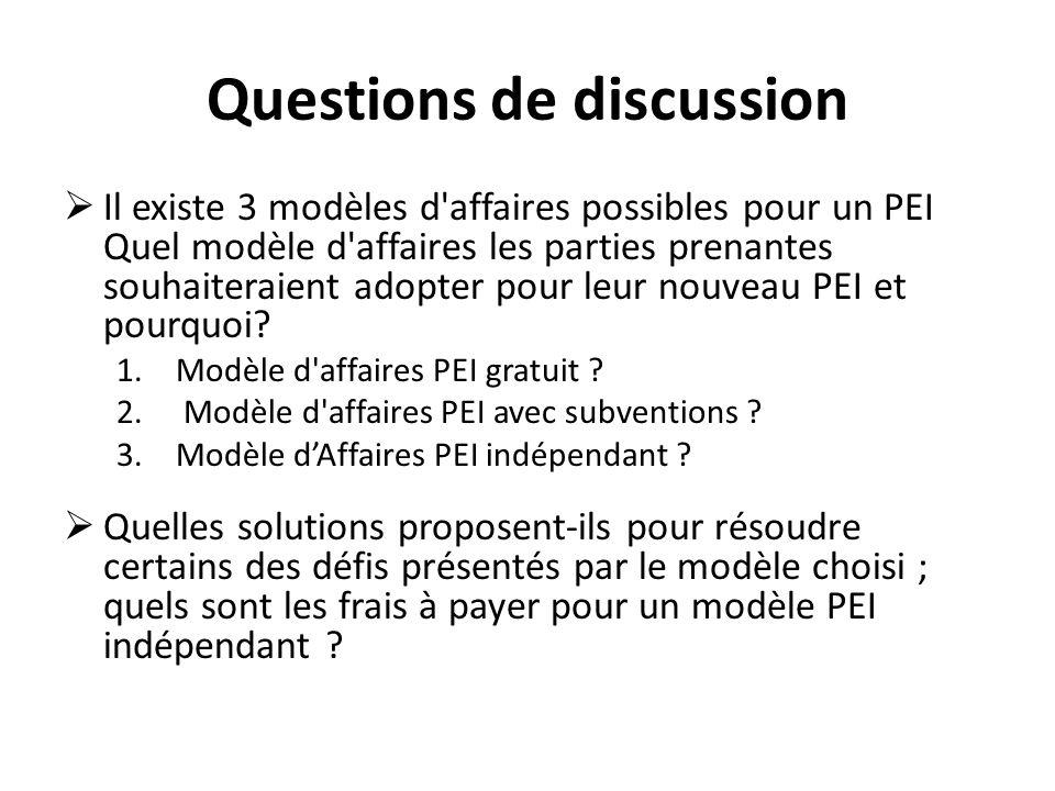 Questions de discussion Il existe 3 modèles d affaires possibles pour un PEI Quel modèle d affaires les parties prenantes souhaiteraient adopter pour leur nouveau PEI et pourquoi.