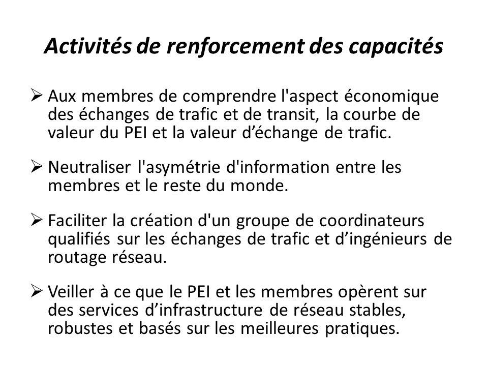 Activités de renforcement des capacités Aux membres de comprendre l aspect économique des échanges de trafic et de transit, la courbe de valeur du PEI et la valeur déchange de trafic.