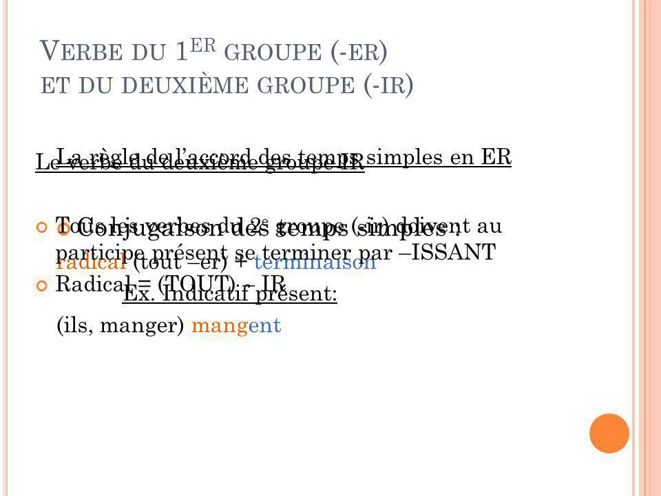 V ERBE DU 1 ER GROUPE (- ER ) ET DU DEUXIÈME GROUPE (- IR ) La règle de laccord des temps simples en ER Conjugaison des temps simples : radical (tout