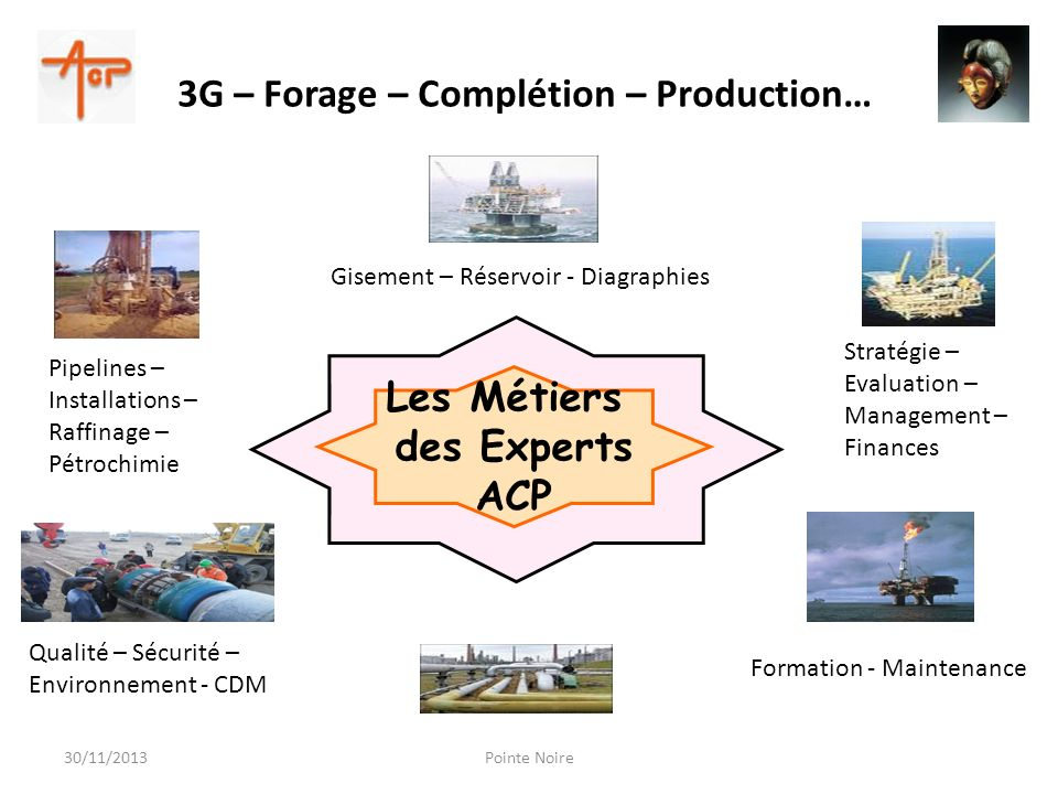 Les Métiers des Experts ACP 3G – Forage – Complétion – Production… Gisement – Réservoir - Diagraphies Pipelines – Installations – Raffinage – Pétrochi