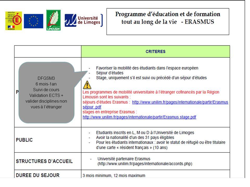 13 DFGSM3 6 mois-1an Suivi de cours Validation ECTS + valider disciplines non vues à létranger