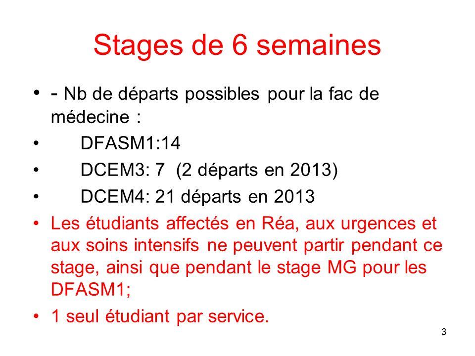Stages de 6 semaines - Nb de départs possibles pour la fac de médecine : DFASM1:14 DCEM3: 7 (2 départs en 2013) DCEM4: 21 départs en 2013 Les étudiants affectés en Réa, aux urgences et aux soins intensifs ne peuvent partir pendant ce stage, ainsi que pendant le stage MG pour les DFASM1; 1 seul étudiant par service.