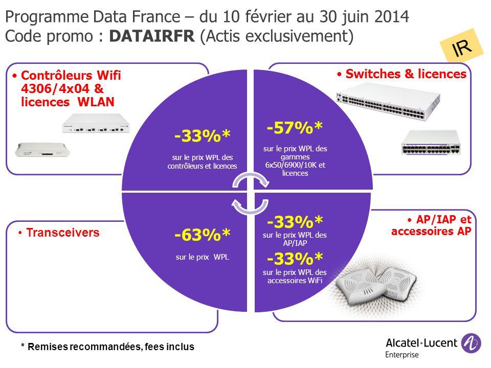 IR * Remises recommandées, fees inclus Programme Data France – du 10 février au 30 juin 2014 Code promo : DATAIRFR (Actis exclusivement) -63%* sur le