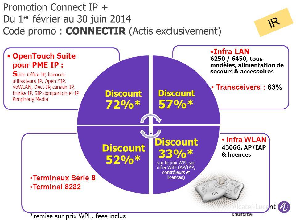 Infra LAN 6250 / 6450, tous modèles, alimentation de secours & accessoires OpenTouch Suite pour PME IP : S uite Office IP, licences utilisateurs IP, O