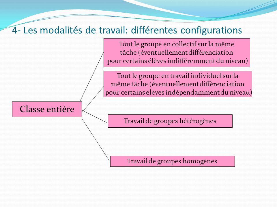 4- Les modalités de travail: différentes configurations Classe entière Tout le groupe en collectif sur la même tâche (éventuellement différenciation p