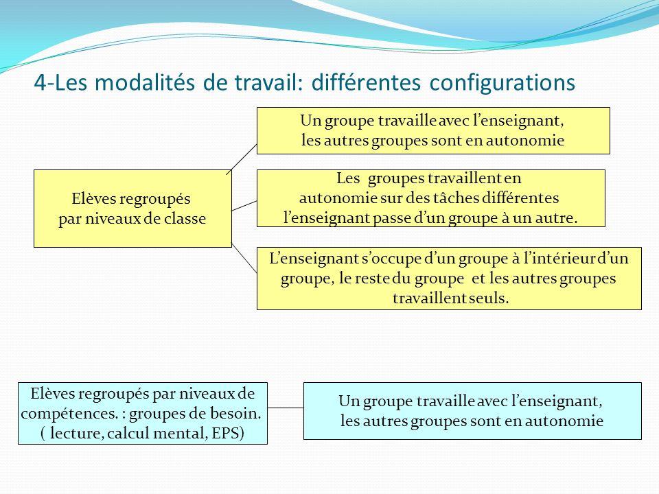 4-Les modalités de travail: différentes configurations Elèves regroupés par niveaux de classe Un groupe travaille avec lenseignant, les autres groupes