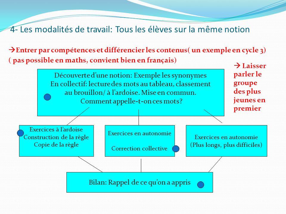 4- Les modalités de travail: Tous les élèves sur la même notion Entrer par compétences et différencier les contenus( un exemple en cycle 3) ( pas poss