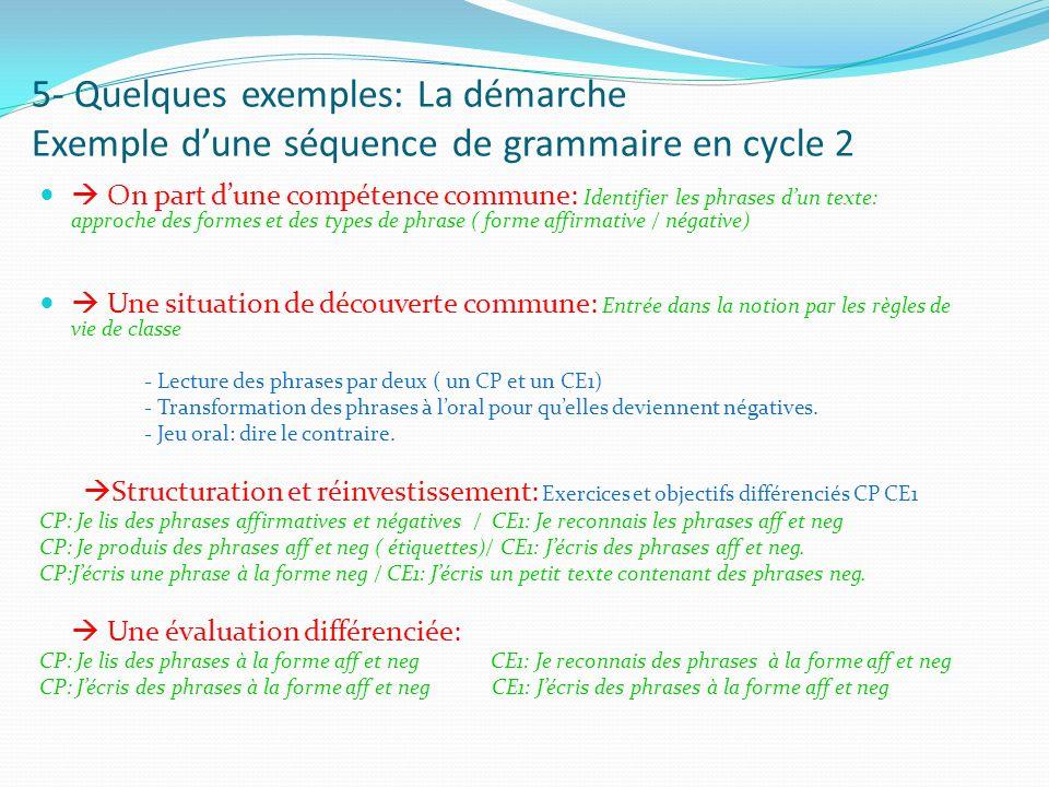 On part dune compétence commune: Identifier les phrases dun texte: approche des formes et des types de phrase ( forme affirmative / négative) Une situ
