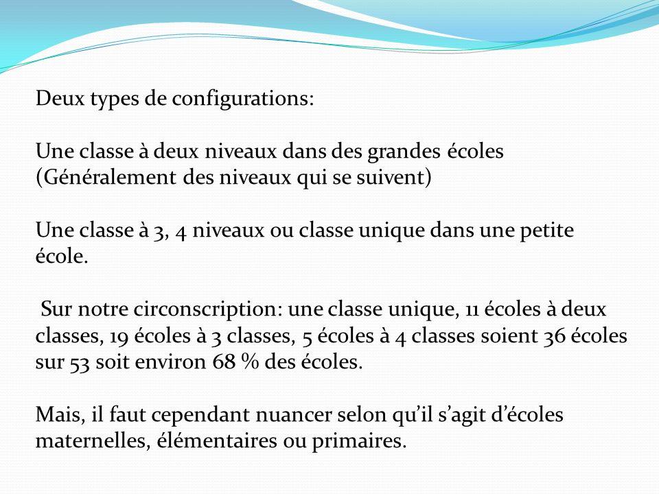 Deux types de configurations: Une classe à deux niveaux dans des grandes écoles (Généralement des niveaux qui se suivent) Une classe à 3, 4 niveaux ou