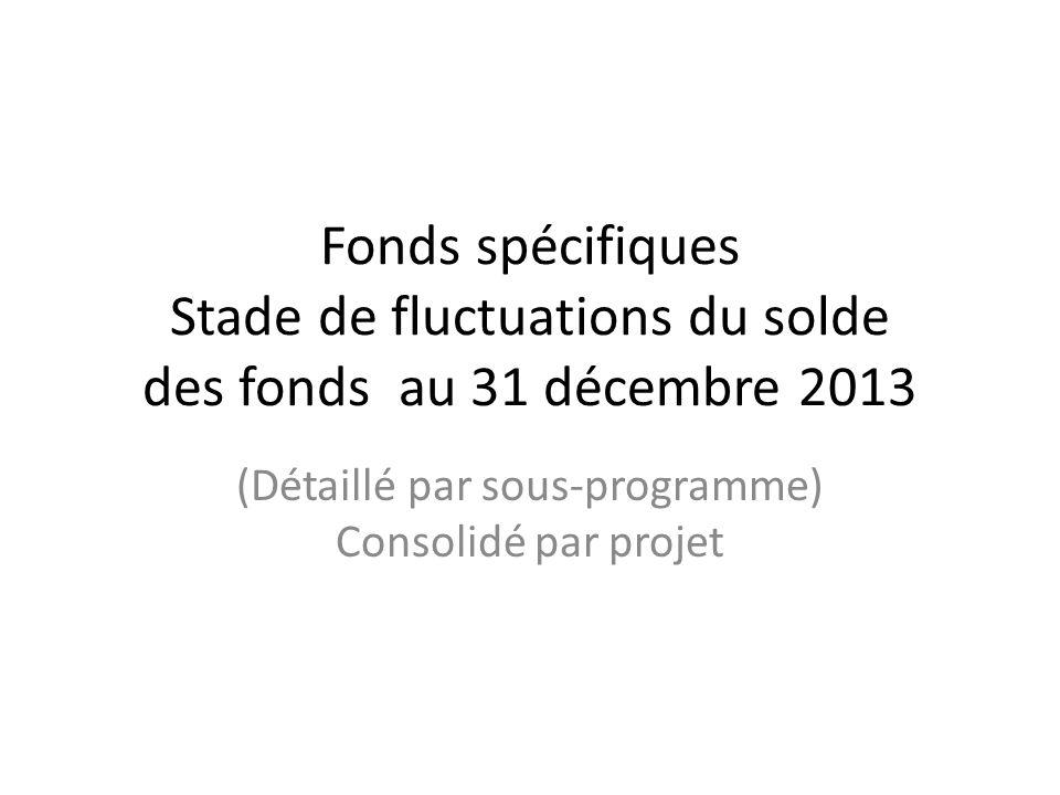 Fonds spécifiques Stade de fluctuations du solde des fonds au 31 décembre 2013 (Détaillé par sous-programme) Consolidé par projet