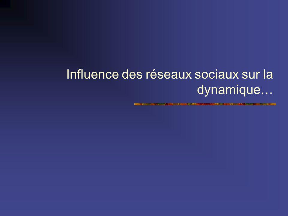 Influence des réseaux sociaux sur la dynamique…