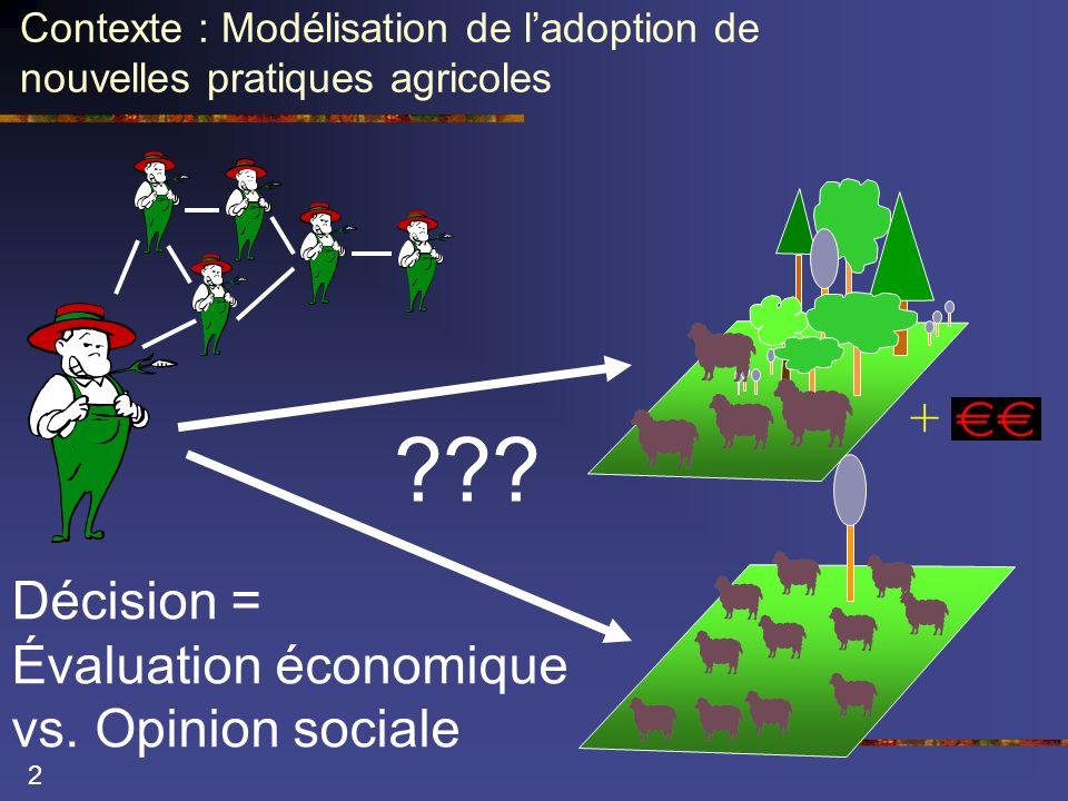 2 Contexte : Modélisation de ladoption de nouvelles pratiques agricoles + ??? Décision = Évaluation économique vs. Opinion sociale