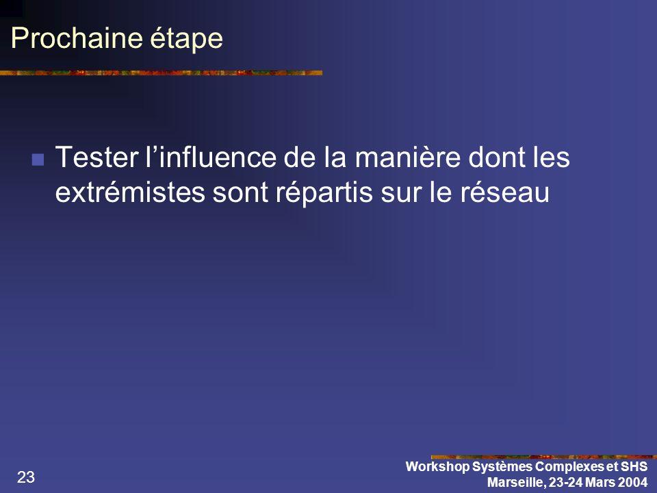 23 Prochaine étape Tester linfluence de la manière dont les extrémistes sont répartis sur le réseau Workshop Systèmes Complexes et SHS Marseille, 23-2
