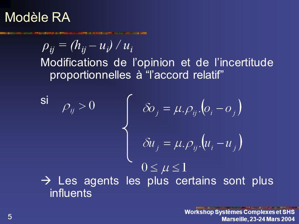 5 Modèle RA Modifications de lopinion et de lincertitude proportionnelles à laccord relatif si Les agents les plus certains sont plus influents ρ ij =