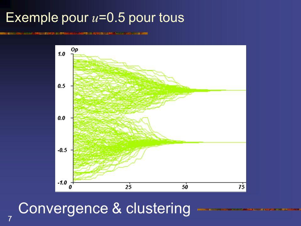 7 Exemple pour u =0.5 pour tous Convergence & clustering