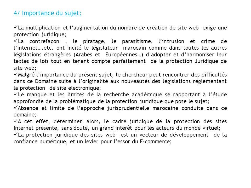 I.Le cadre juridique de la protection dun site Internet.