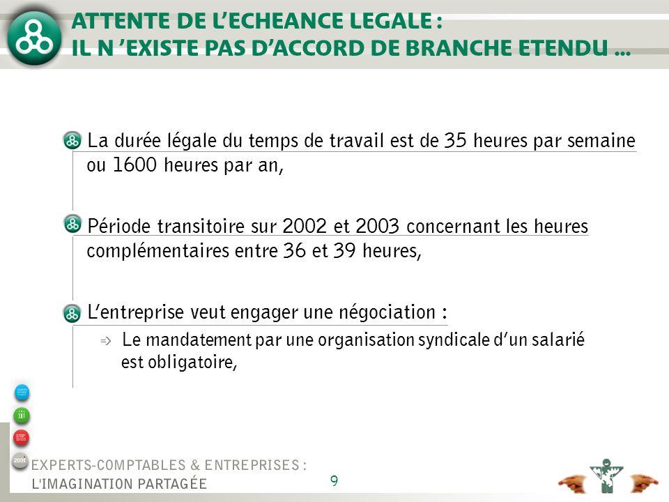 9 ATTENTE DE LECHEANCE LEGALE : IL N EXISTE PAS DACCORD DE BRANCHE ETENDU...