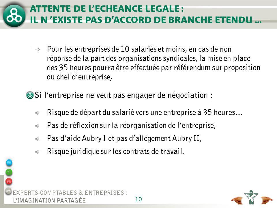 10 ATTENTE DE LECHEANCE LEGALE : IL N EXISTE PAS DACCORD DE BRANCHE ETENDU...