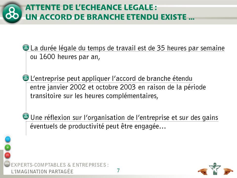 7 ATTENTE DE LECHEANCE LEGALE : UN ACCORD DE BRANCHE ETENDU EXISTE...