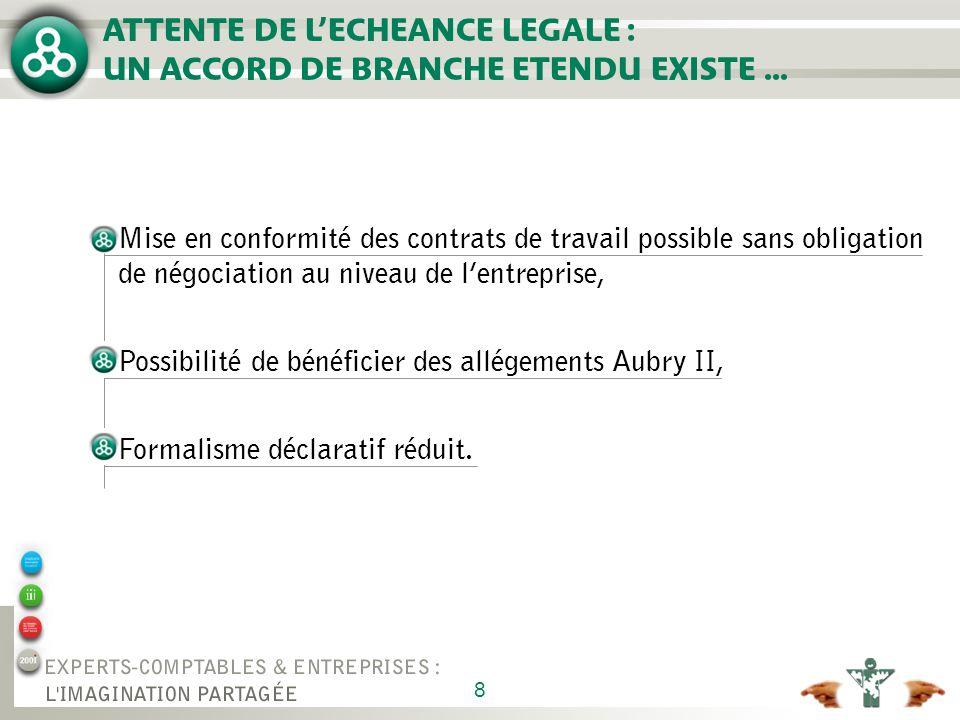 8 ATTENTE DE LECHEANCE LEGALE : UN ACCORD DE BRANCHE ETENDU EXISTE...