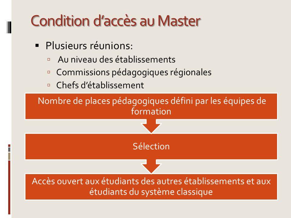 Condition daccès au Master Plusieurs réunions: Au niveau des établissements Commissions pédagogiques régionales Chefs détablissement Accès ouvert aux
