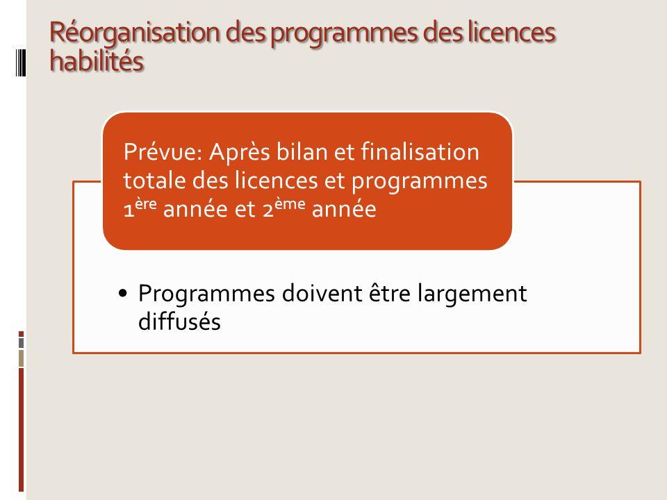Programmes doivent être largement diffusés Prévue: Après bilan et finalisation totale des licences et programmes 1 ère année et 2 ème année Réorganisa