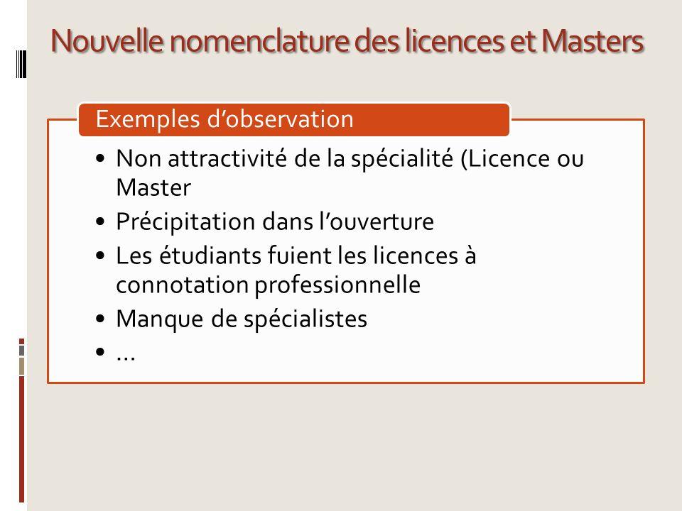 Non attractivité de la spécialité (Licence ou Master Précipitation dans louverture Les étudiants fuient les licences à connotation professionnelle Man