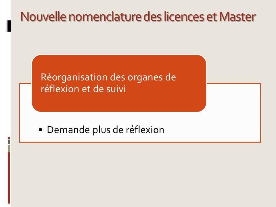 Demande plus de réflexion Réorganisation des organes de réflexion et de suivi Nouvelle nomenclature des licences et Master